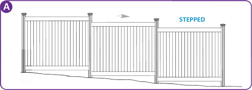 How Do I Deal With Sloping Ground For My Vinyl Fence Wambam Knowledge Base